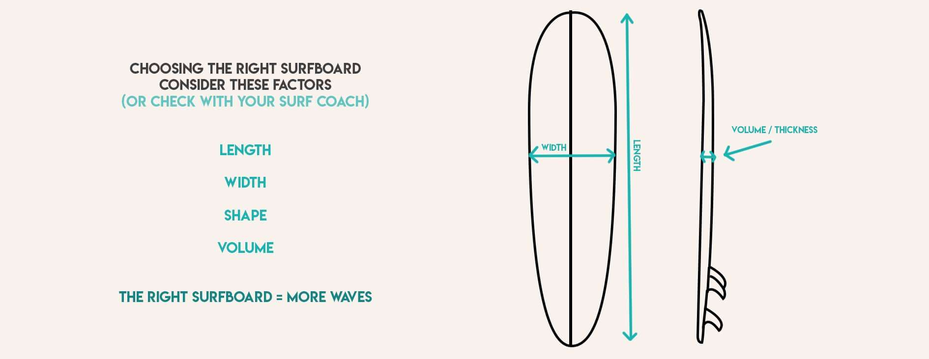 surfboard selection beginner surf